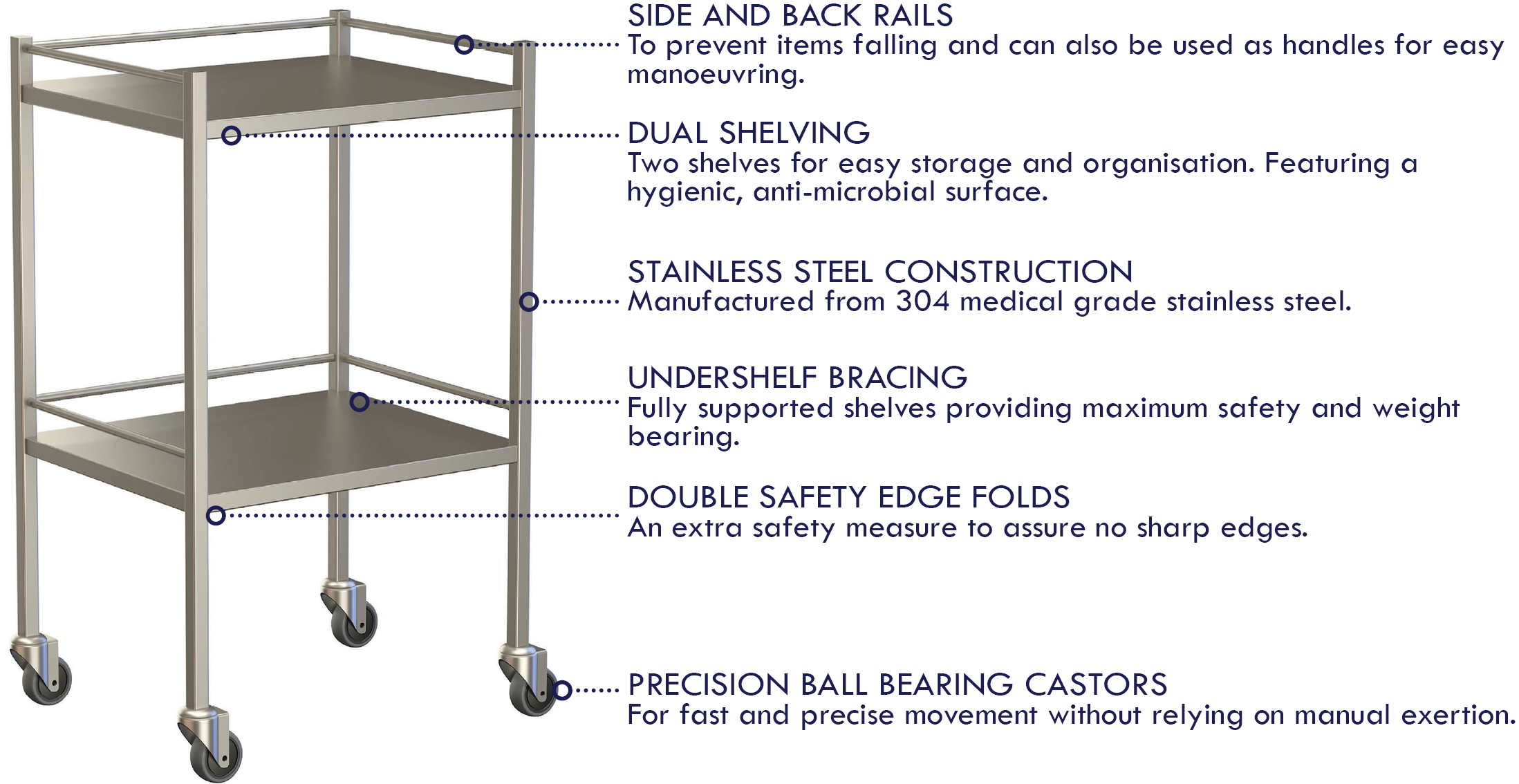 Signature Clinical Furniture Stainless Steel Small Trolley Features