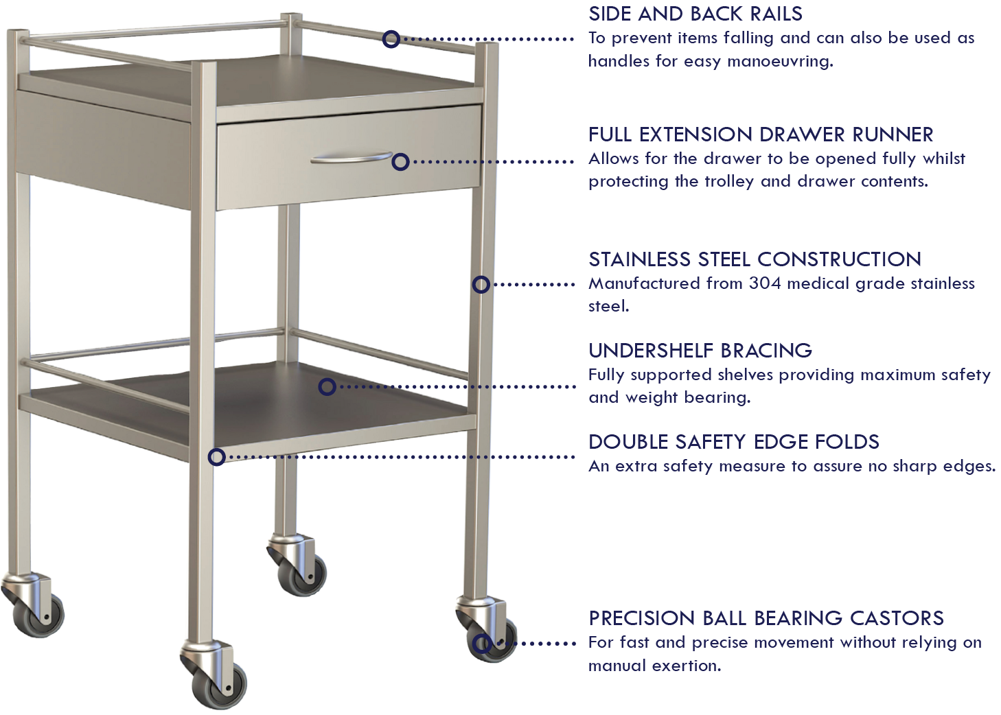 Signature Clinical Furniture Stainless Steel Trolley Features