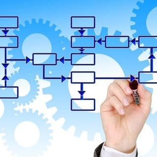 Why and How to Use Workflow Automation Software