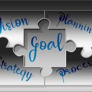Take a Quiz on Your Organization's Mission Statement