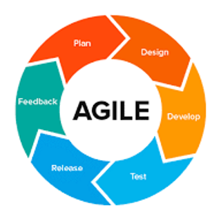 How to Implement Agile Concepts in a Waterfall World