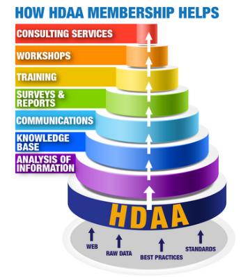 How HDAA Membership Helps