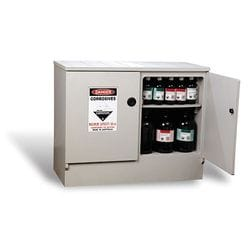 Poly Safety Cabinets