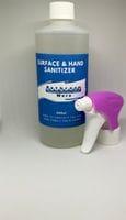 表面和洗手液