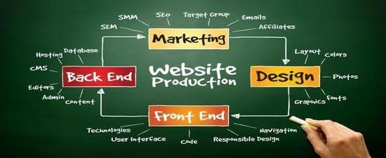 EOFY Marketing Audit