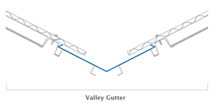 Valley Gutters