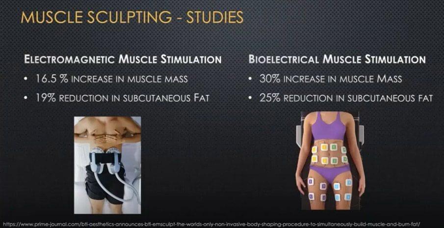 truSculpt flex Muscle sculpting study