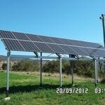 Rural & Agribusiness Projects
