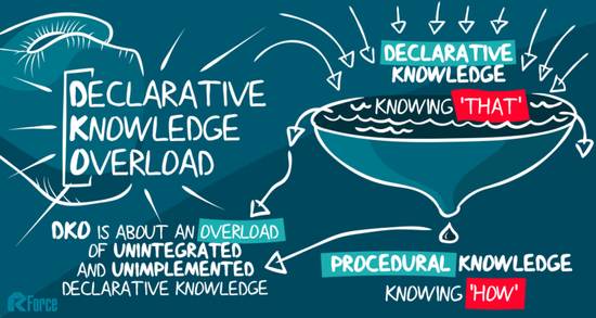 Do you suffer from DKO (Declarative Knowledge Overload)?