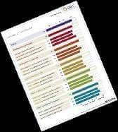 Thumbnail EQ-i  2.0  Workplace Report and Debrief