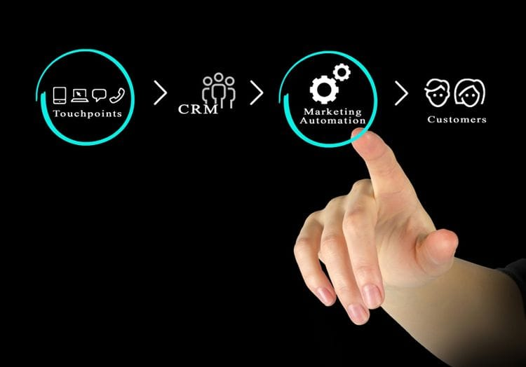 What's the big deal about marketing automation?