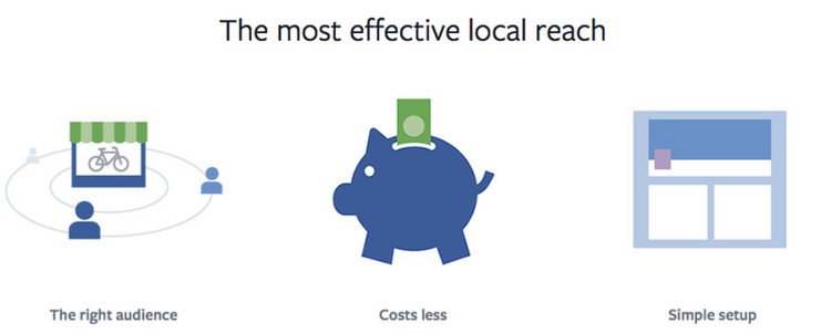 Facebook's new features gaining you greater local awareness