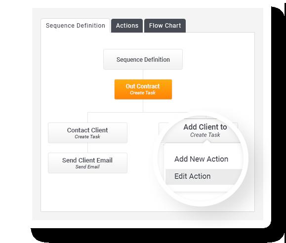 DBM | Database Marketing | Email Marketing | Digital Marketing | Website Builder | Website Platform