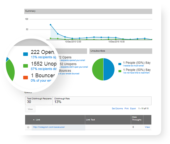 Email Editor | Email Marketing | Database Marketing | DBM | Website Builder
