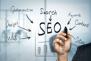 Why a Detailed SEO Performance Review Is Important For Your Business