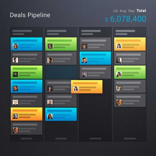 The right CRM for small businesses