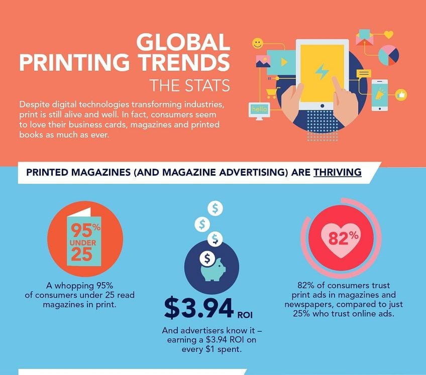 Global Printing Trends