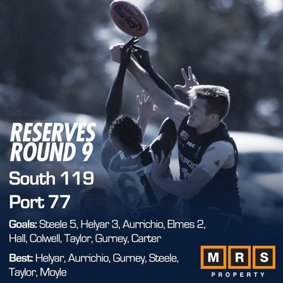 Reserves Match Report - Round 9 - South Adelaide vs Port Adelaide