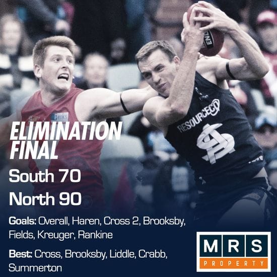 League Match Report - Elimination Final - South Adelaide vs North Adelaide
