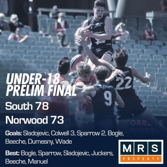 Under 18s Report: Preliminary Final - South Adelaide vs Norwood