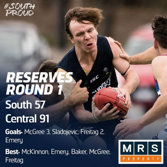 Reserves Match Report: Panthers overrun in final term