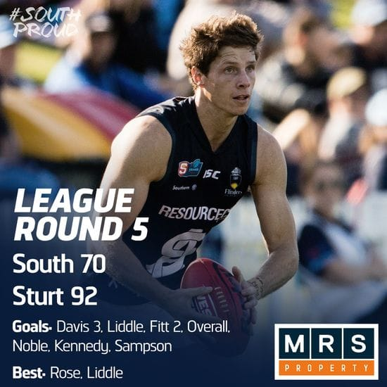 League Match Report: Sturt goal blitz stuns Panthers