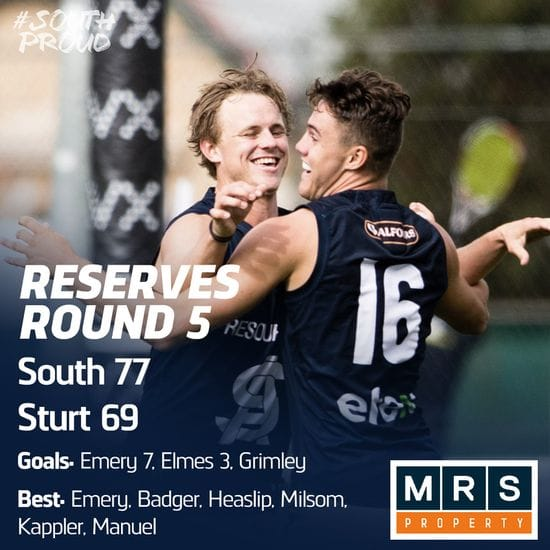 Reserves Match Report: Emery bags seven as Panthers topple Sturt