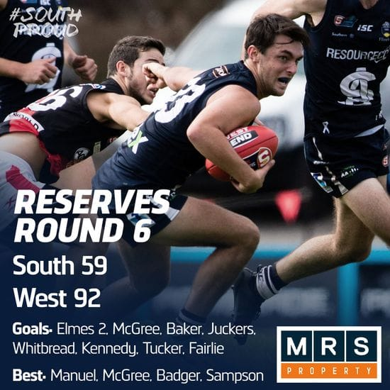 Reserves Match Report: West too strong for Panthers