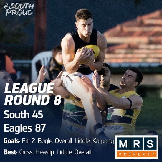 League Match Report: Eagles too strong at Woodville.