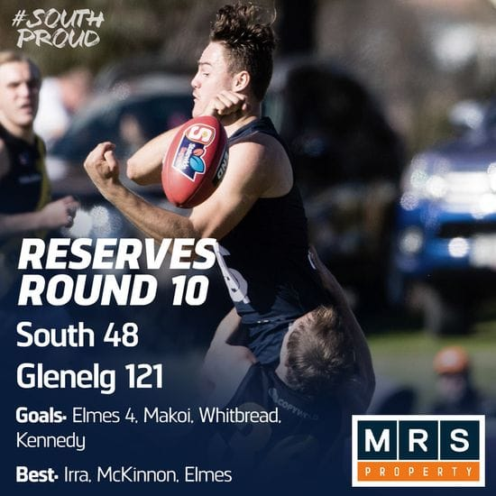 Reserves Match Report: South vs Glenelg