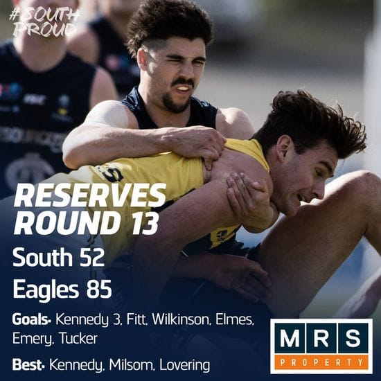 Reserves Match Report: Panthers fall to the Eagles