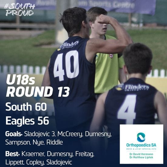 Junior Match Report: U18s get past ladder leading Eagles