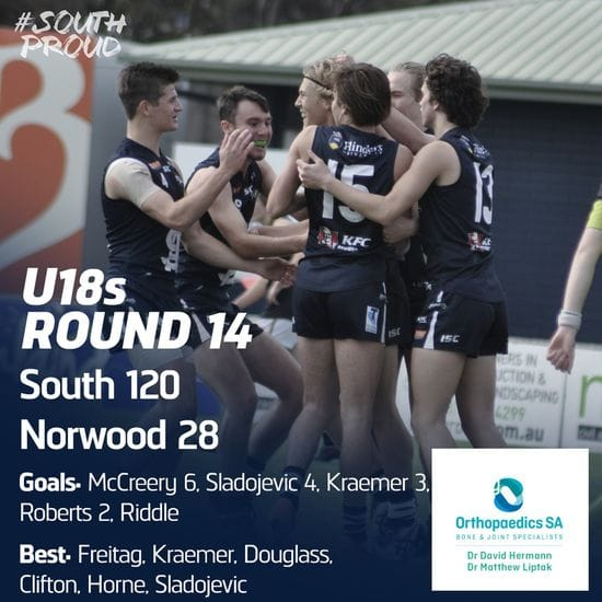 Junior Match Report: U18s take down the Redlegs