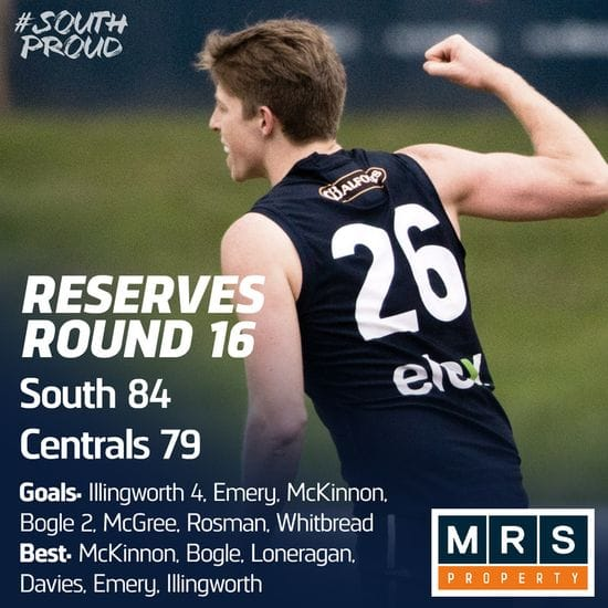Reserves Match Report: Panthers roar past Dogs.