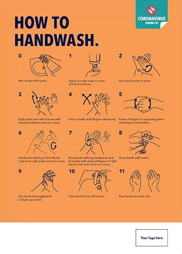 COVID-19 How to Wash Your Hands Poster