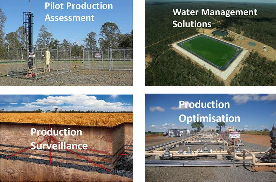 Neon-Blu Oil & Gas Consulting Unconventional CSG
