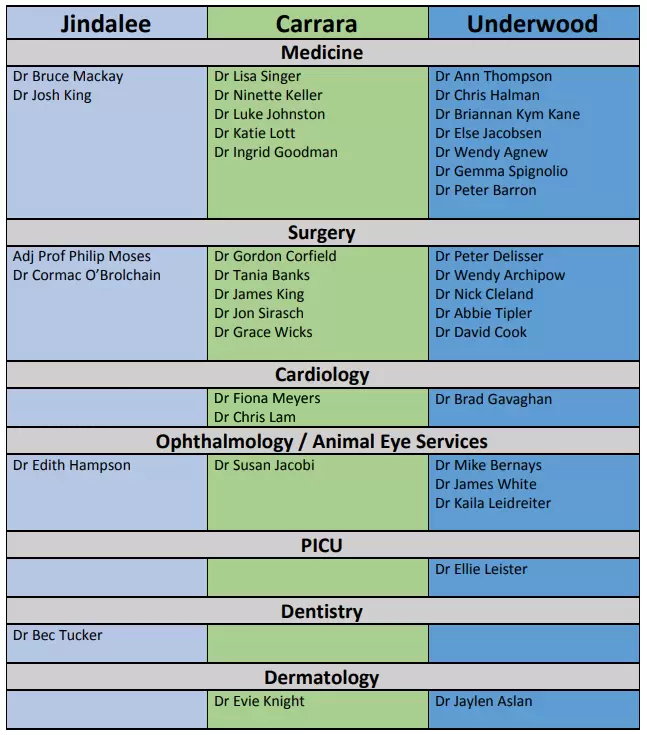Update to Veterinary Specialist Services Departmental Availability