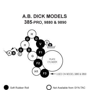 ABDick 385Pro Rollers, ABDick 9880 Rollers, ABDick 9890 Rollers