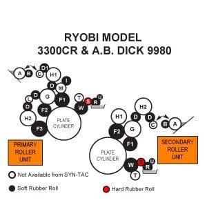 Ryobi 3300CR Rollers
