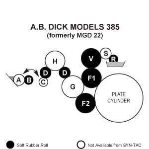 ABDick 385 Rollers (formally MGD22)