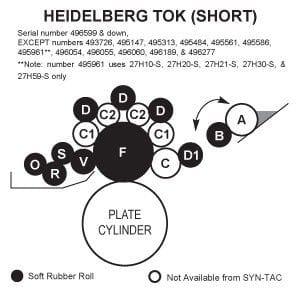 Heidelberg TOK (Short) Rollers