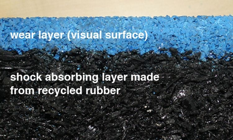 Rubber shock absorbing layer which is made from a recycled rubber