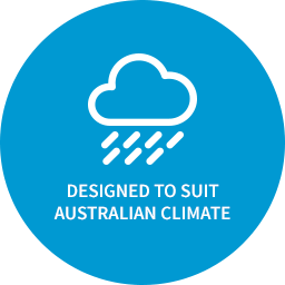 Synthetic Grass and Rubber Surfaces Designed to Suit The Australian Climate