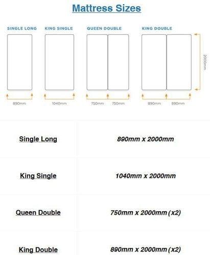 Flexicare Queen Adjustable Mattress Related