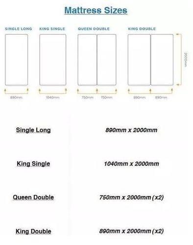 Flexicare Queen Split Adjustable Mattress Related