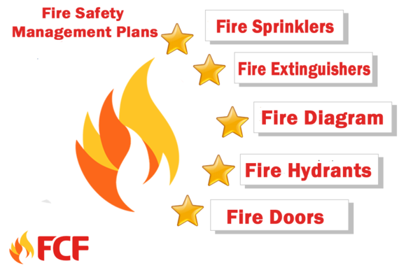 Fire Protection Northern Queensland