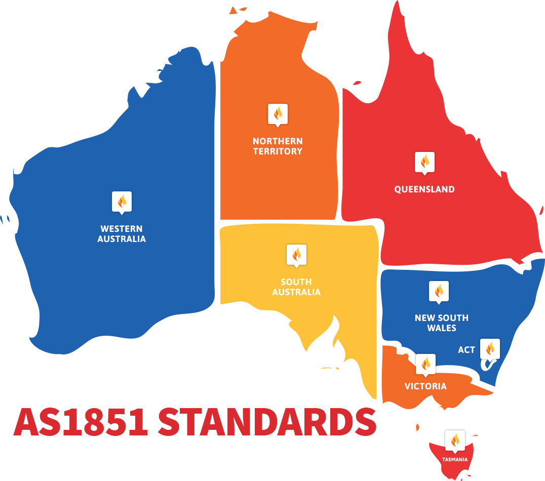 AS1851 Standards in Australia