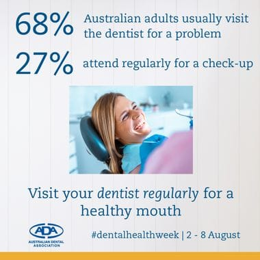 Australian Dental Health Week - August 2-8, 2021