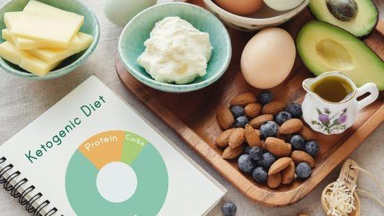 Success of Ketogenic Diet for Glioblastoma