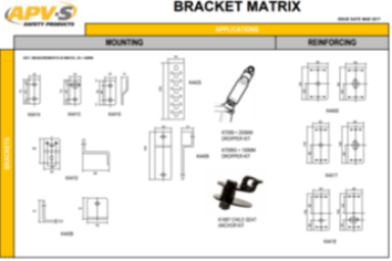 Compatible Fitting Brackets
